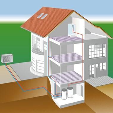 Beispiel für eine Luft/Wasser-Wärmepumpe zur Außenaufstellung.